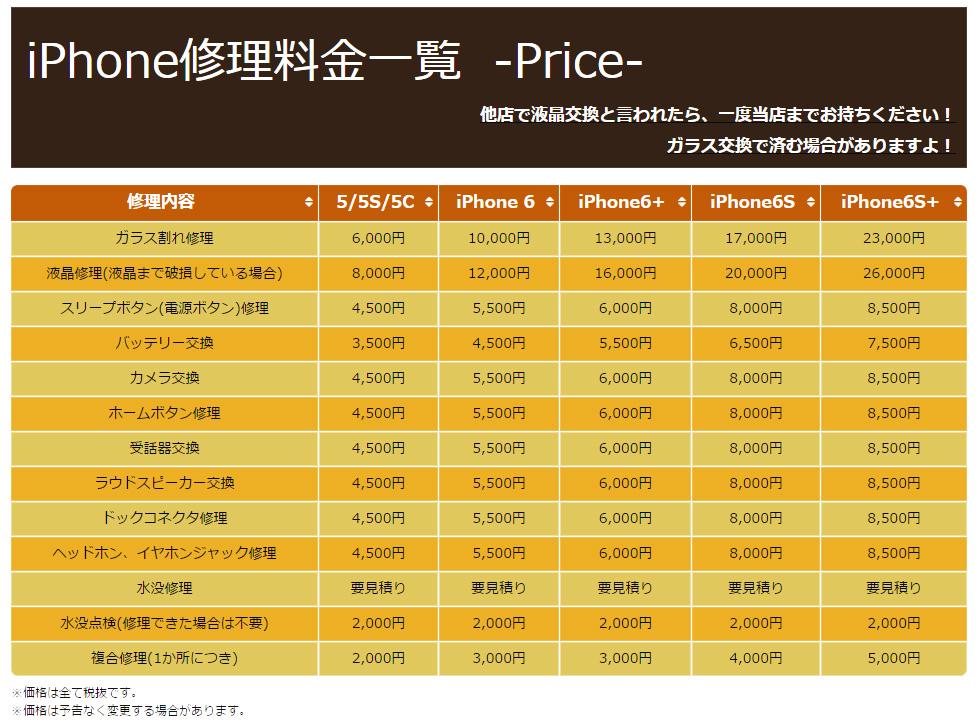 r-price_